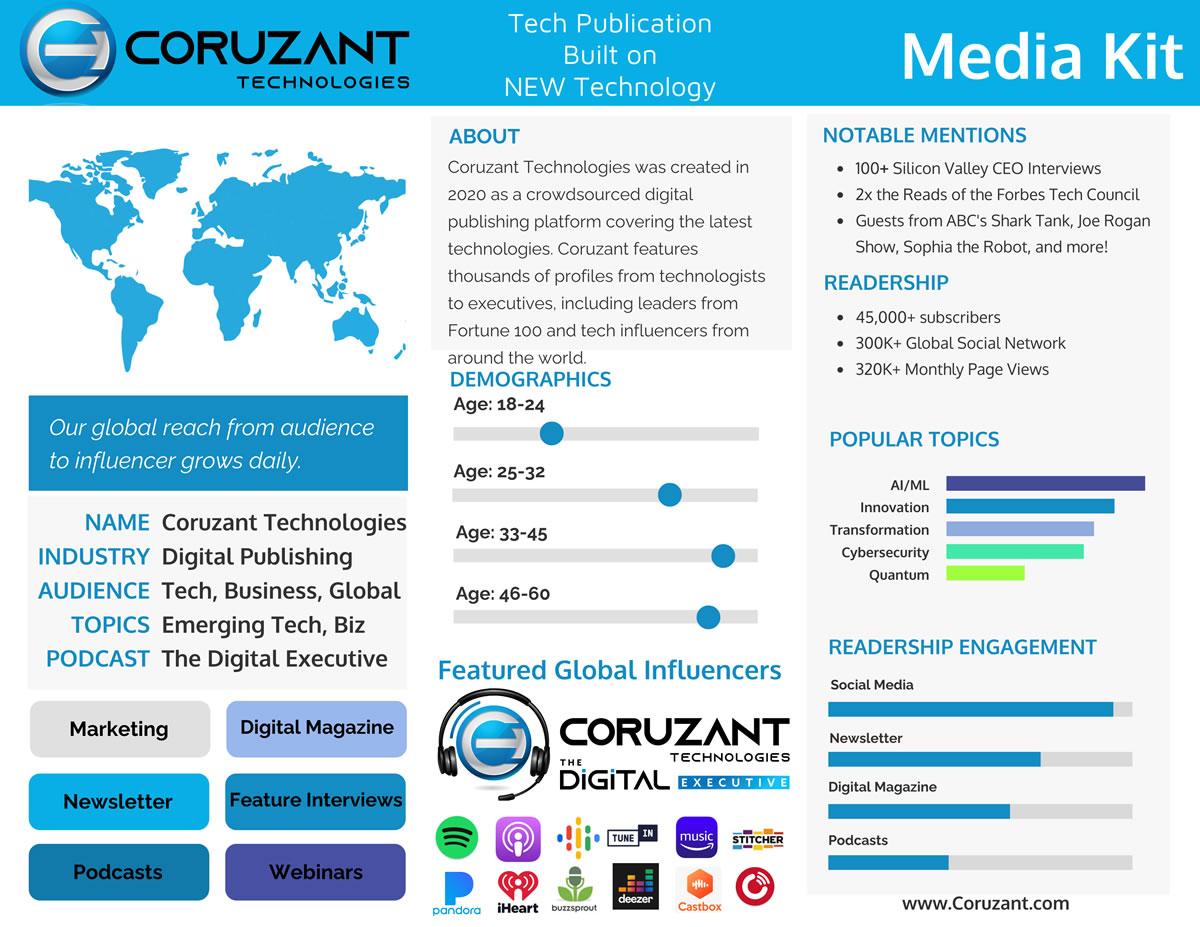 Coruzant's Digital Media Kit